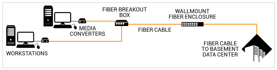 fiber-desktop-diagram