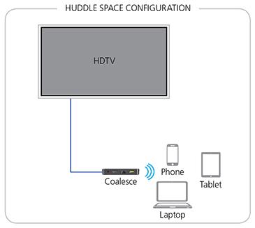 Coalesce, Huddle Space