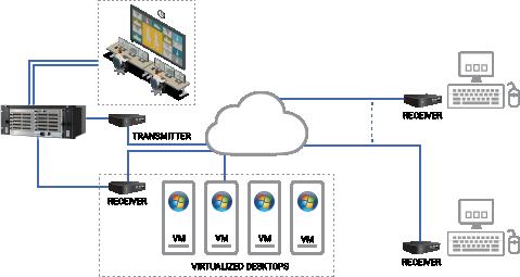 invisapc broadcast ip access diagram