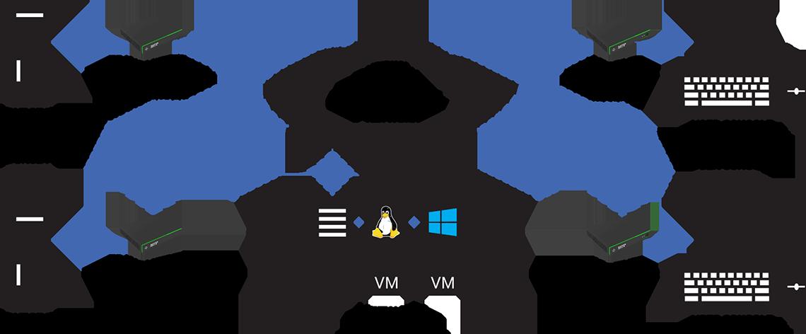 KVM Network Application